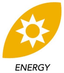 Energy EnviroDevelopment