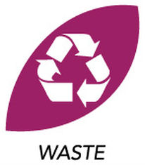 Waste EnviroDevelopment